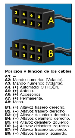 Conectorradio.jpg
