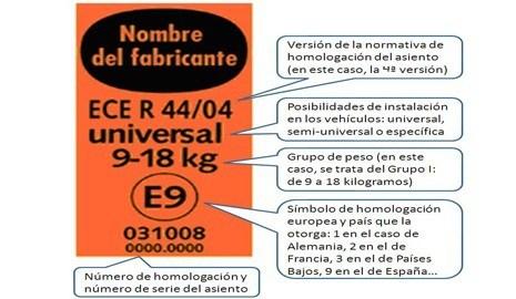 ECE-R44.jpg